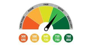 Top Ways to Improve Your Credit Score and Purchase Your Home